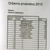 20131006_plk_drmopen_in_dpfoto_piran-_002-dp